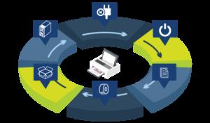 Solucion Instalar Drivers de Impresor
